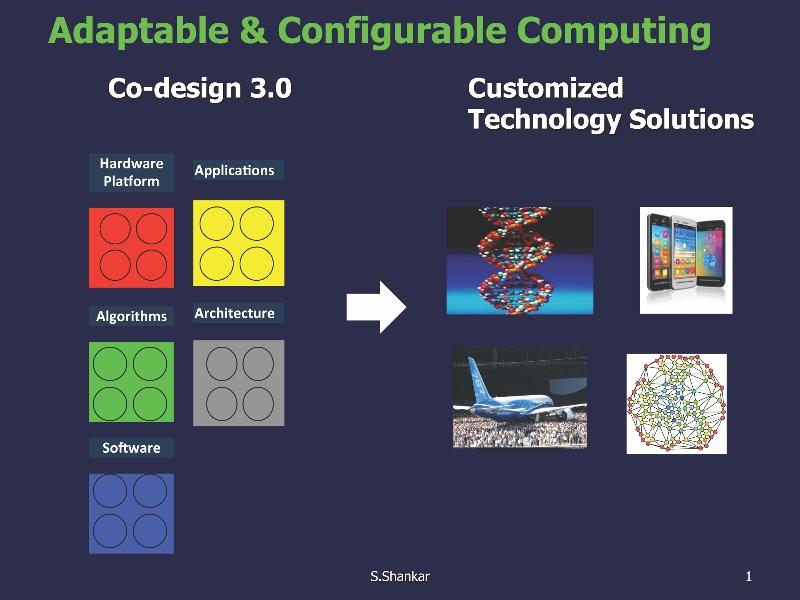 co-design_3_0_sc2016_rev1b_pr-slide-800x600