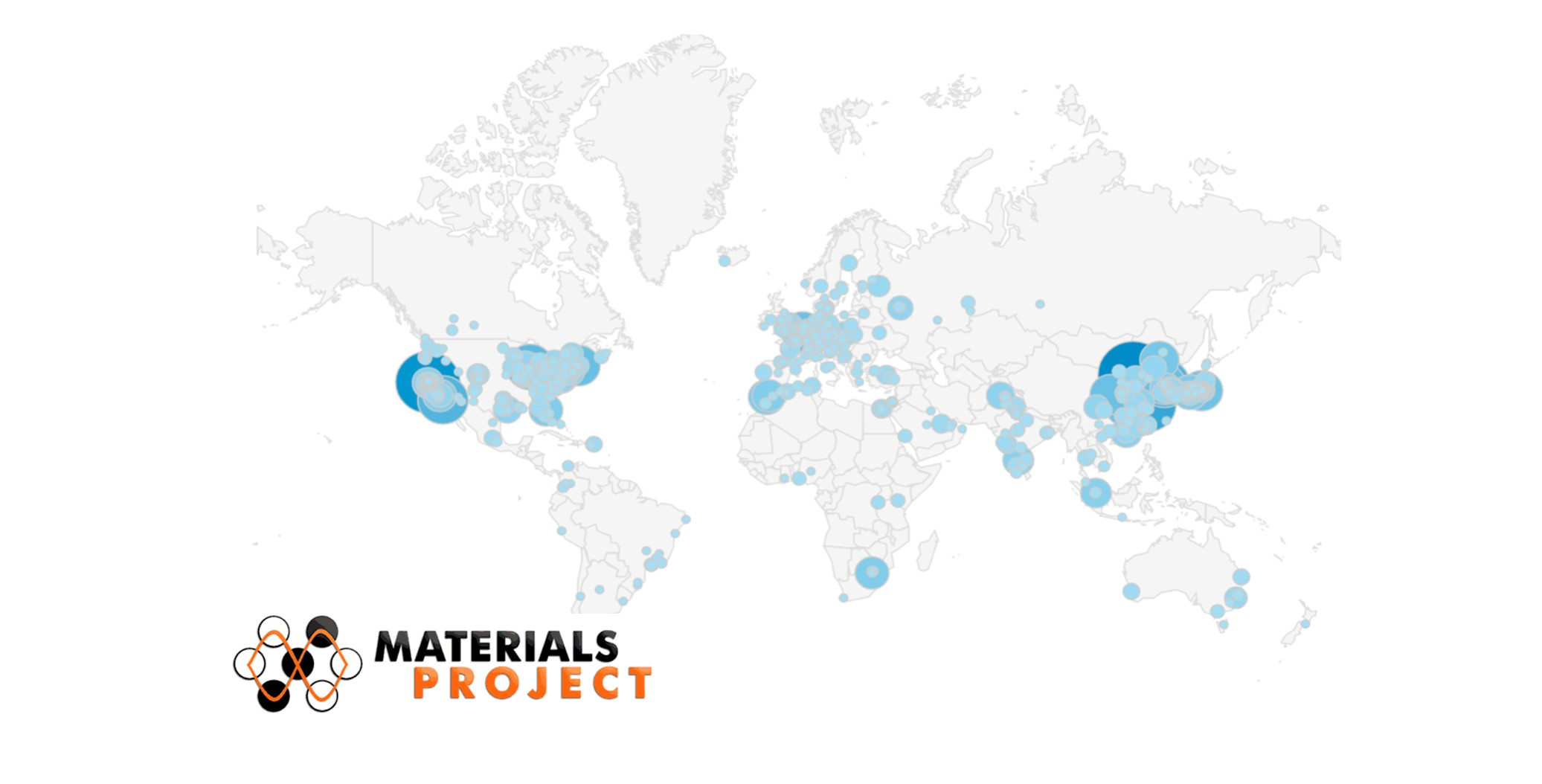 material-project